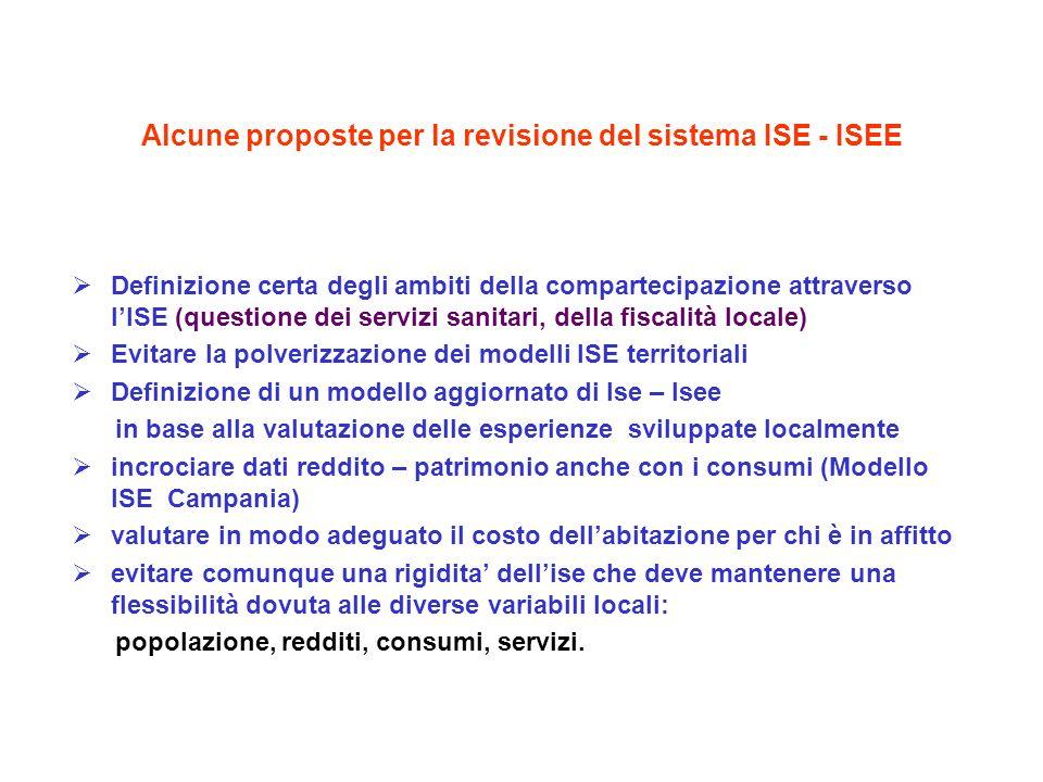 Alcune proposte per la revisione del sistema ISE - ISEE Definizione certa degli ambiti della compartecipazione attraverso lISE (questione dei servizi