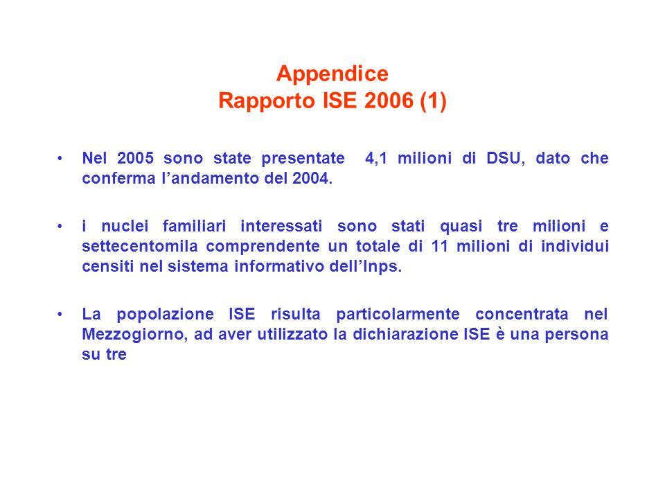 Appendice Rapporto ISE 2006 (1) Nel 2005 sono state presentate 4,1 milioni di DSU, dato che conferma landamento del 2004. i nuclei familiari interessa