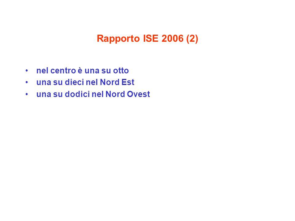 Rapporto ISE 2006 (2) nel centro è una su otto una su dieci nel Nord Est una su dodici nel Nord Ovest