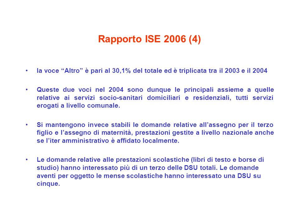 Rapporto ISE 2006 (4) la voce Altro è pari al 30,1% del totale ed è triplicata tra il 2003 e il 2004 Queste due voci nel 2004 sono dunque le principal