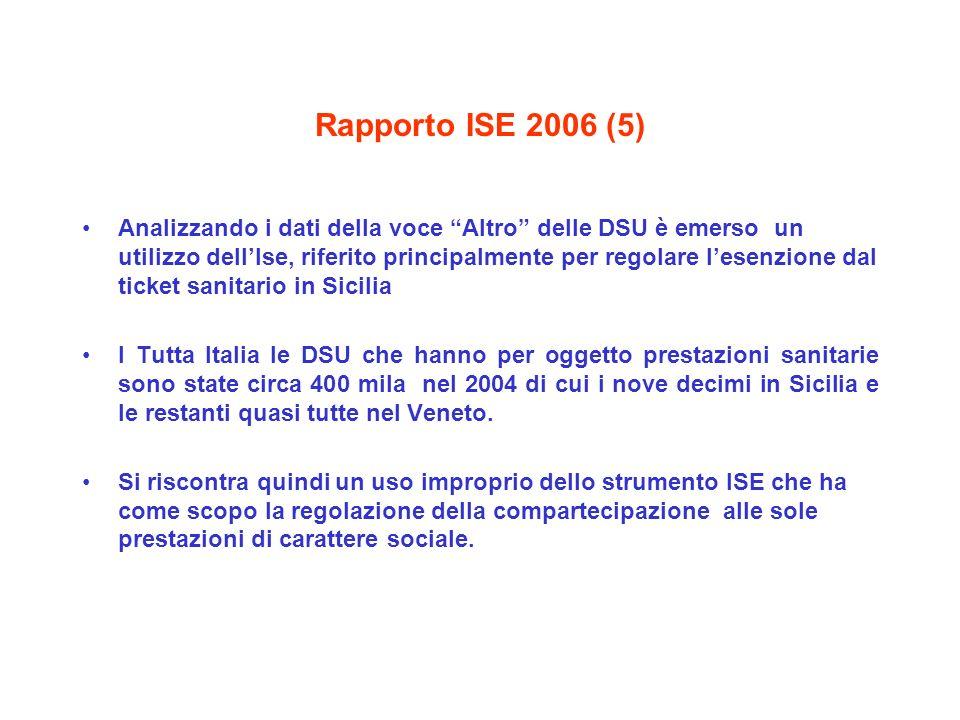 Rapporto ISE 2006 (5) Analizzando i dati della voce Altro delle DSU è emerso un utilizzo dellIse, riferito principalmente per regolare lesenzione dal