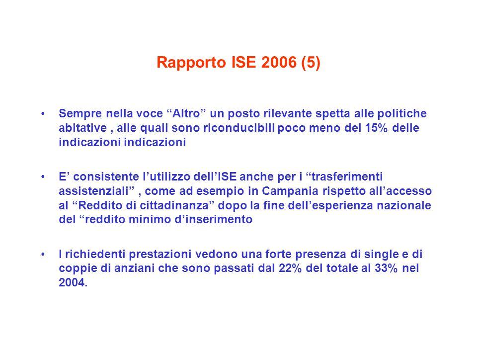 Rapporto ISE 2006 (5) Sempre nella voce Altro un posto rilevante spetta alle politiche abitative, alle quali sono riconducibili poco meno del 15% dell