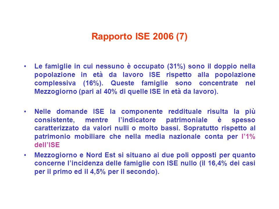 Rapporto ISE 2006 (7) Le famiglie in cui nessuno è occupato (31%) sono il doppio nella popolazione in età da lavoro ISE rispetto alla popolazione complessiva (16%).