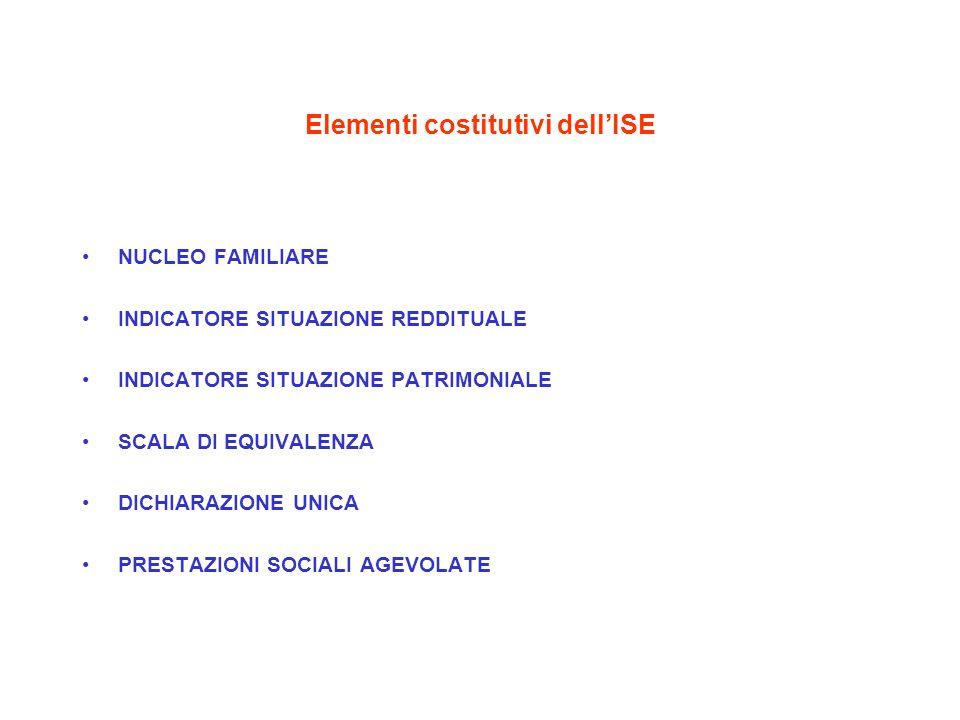 Rapporto ISE 2006 (5) Analizzando i dati della voce Altro delle DSU è emerso un utilizzo dellIse, riferito principalmente per regolare lesenzione dal ticket sanitario in Sicilia I Tutta Italia le DSU che hanno per oggetto prestazioni sanitarie sono state circa 400 mila nel 2004 di cui i nove decimi in Sicilia e le restanti quasi tutte nel Veneto.