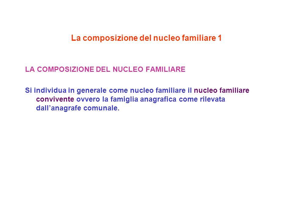 La composizione del nucleo familiare 1 LA COMPOSIZIONE DEL NUCLEO FAMILIARE Si individua in generale come nucleo familiare il nucleo familiare convivente ovvero la famiglia anagrafica come rilevata dallanagrafe comunale.