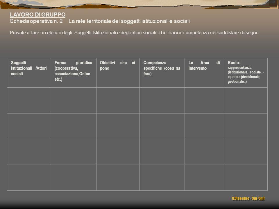 G.Oleandro - Spi-Cgil LAVORO DI GRUPPO Scheda operativa n. 2 La rete territoriale dei soggetti istituzionali e sociali Provate a fare un elenco degli