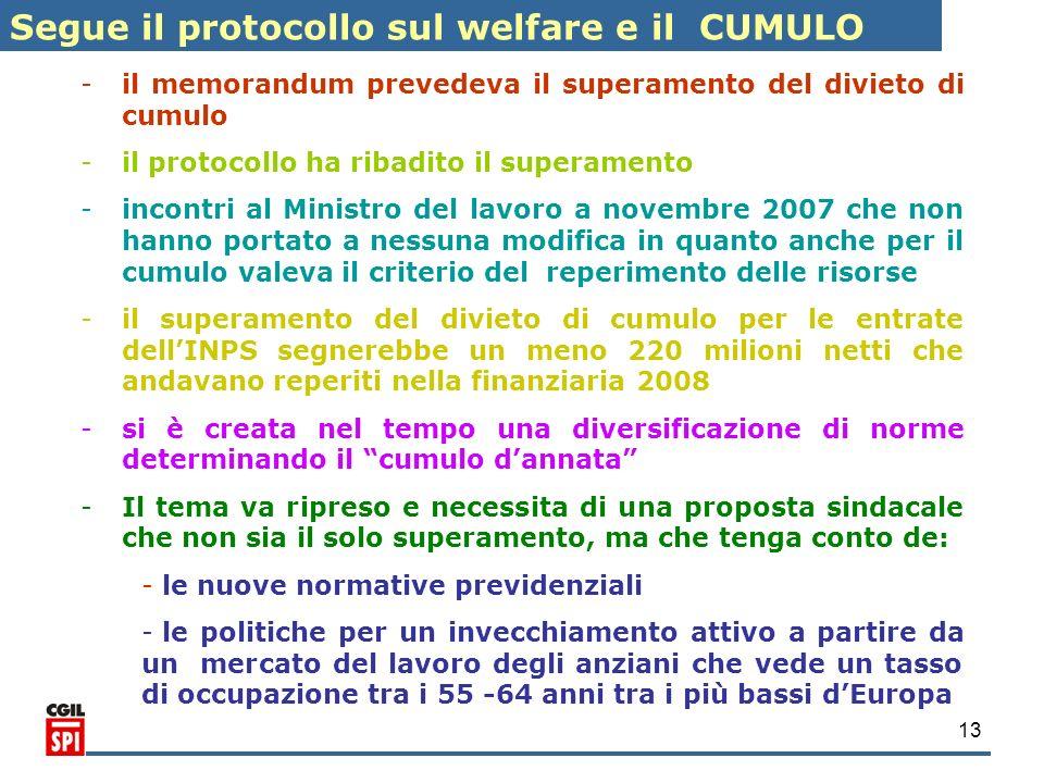 13 Segue il protocollo sul welfare e il CUMULO - -il memorandum prevedeva il superamento del divieto di cumulo - -il protocollo ha ribadito il superam