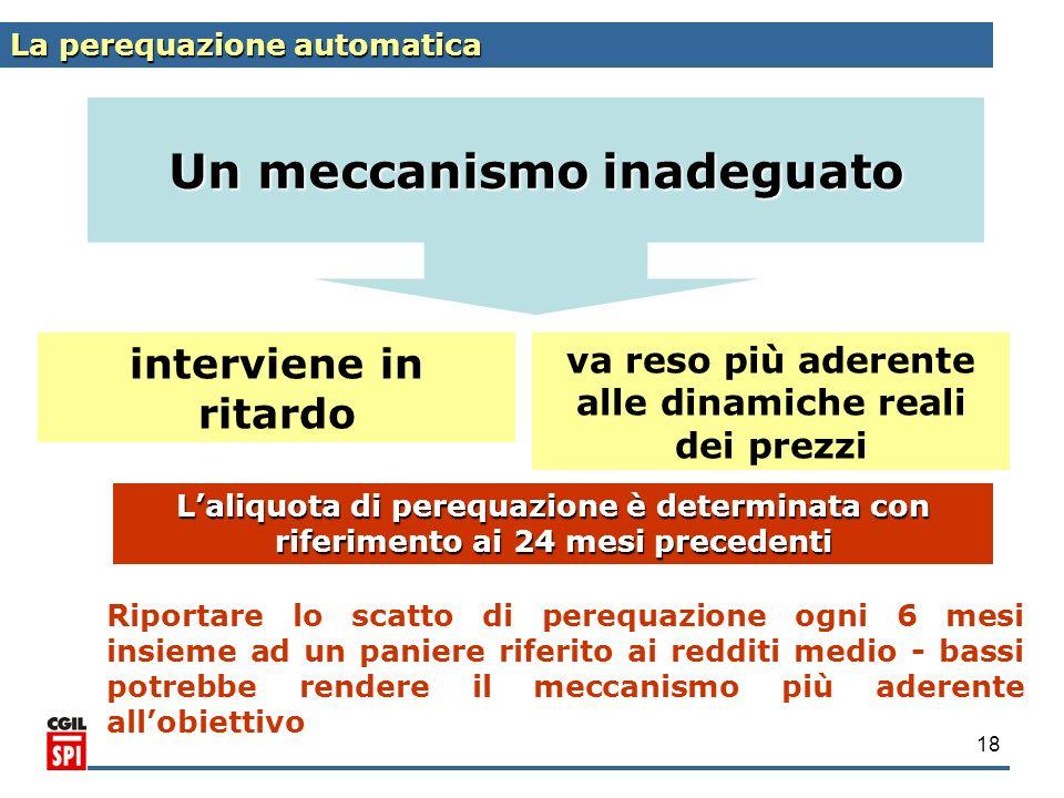 18 La perequazione automatica Un meccanismo inadeguato interviene in ritardo va reso più aderente alle dinamiche reali dei prezzi Riportare lo scatto