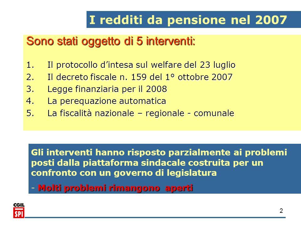 2 Sono stati oggetto di 5 interventi: 1.Il protocollo dintesa sul welfare del 23 luglio 2.Il decreto fiscale n. 159 del 1° ottobre 2007 3.Legge finanz