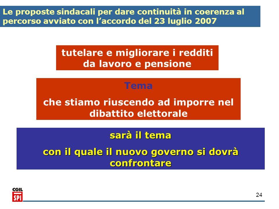 24 Le proposte sindacali per dare continuità in coerenza al percorso avviato con laccordo del 23 luglio 2007 tutelare e migliorare i redditi da lavoro