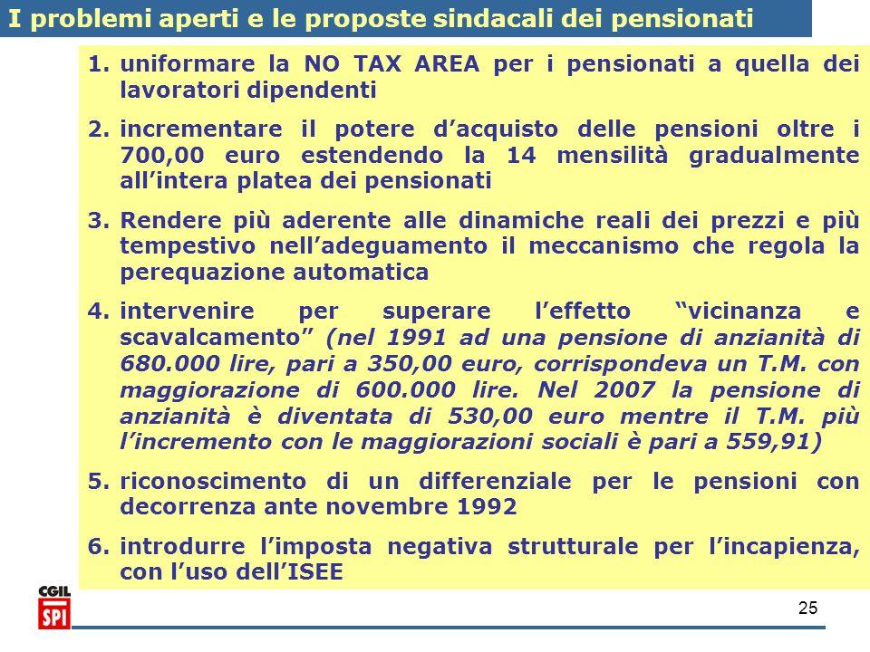 25 I problemi aperti e le proposte sindacali dei pensionati 1. 1.uniformare la NO TAX AREA per i pensionati a quella dei lavoratori dipendenti 2. 2.in