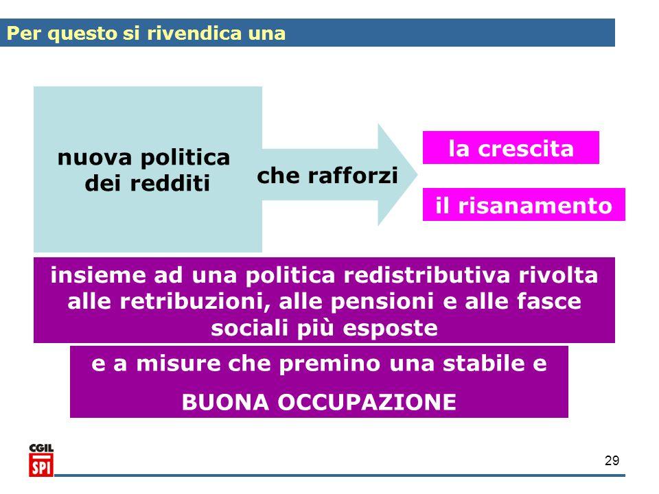 29 nuova politica dei redditi che rafforzi la crescita il risanamento insieme ad una politica redistributiva rivolta alle retribuzioni, alle pensioni