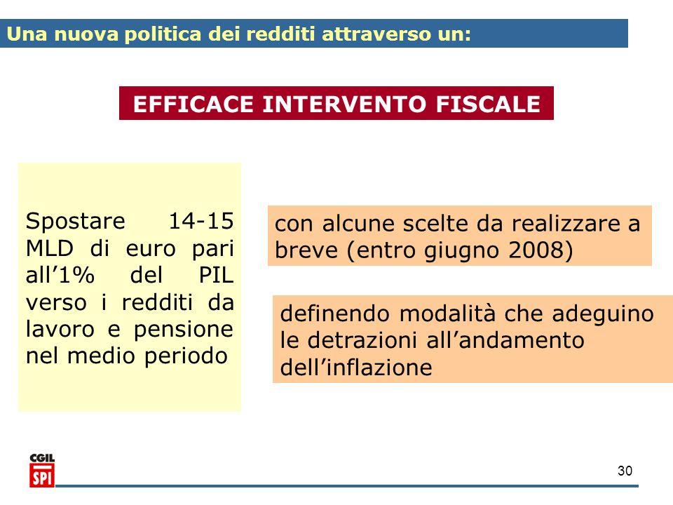 30 EFFICACE INTERVENTO FISCALE Spostare 14-15 MLD di euro pari all1% del PIL verso i redditi da lavoro e pensione nel medio periodo con alcune scelte