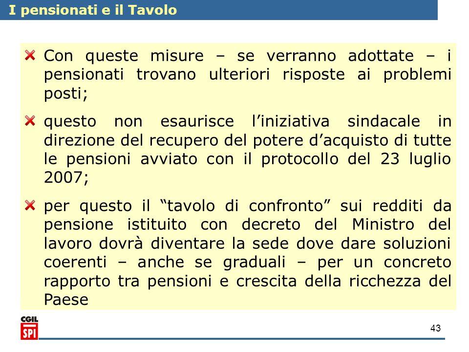 43 Con queste misure – se verranno adottate – i pensionati trovano ulteriori risposte ai problemi posti; questo non esaurisce liniziativa sindacale in