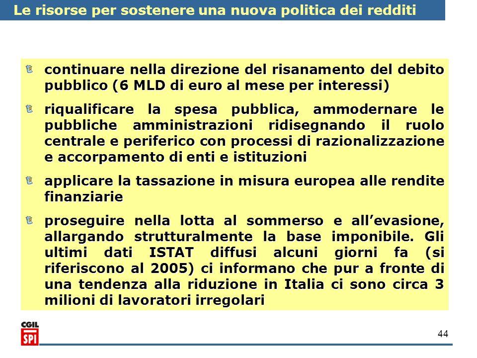 44 Le risorse per sostenere una nuova politica dei redditi continuare nella direzione del risanamento del debito pubblico (6 MLD di euro al mese per i