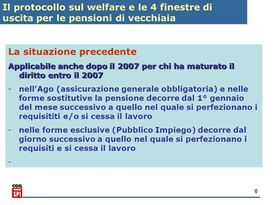 6 Il protocollo sul welfare e le 4 finestre di uscita per le pensioni di vecchiaia La situazione precedente Applicabile anche dopo il 2007 per chi ha