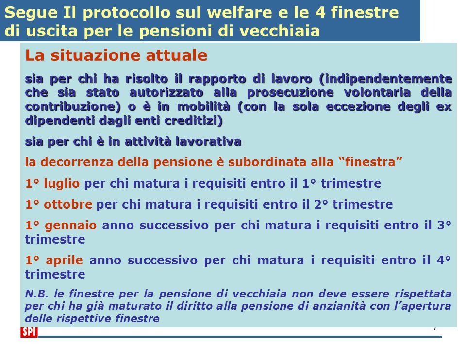 7 Segue Il protocollo sul welfare e le 4 finestre di uscita per le pensioni di vecchiaia La situazione attuale sia per chi ha risolto il rapporto di l