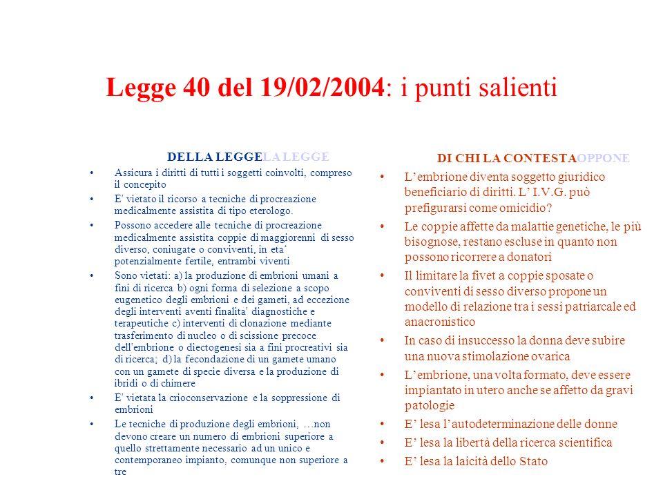 Legge 40 del 19/02/2004: i punti salienti DELLA LEGGELA LEGGE Assicura i diritti di tutti i soggetti coinvolti, compreso il concepito E vietato il ricorso a tecniche di procreazione medicalmente assistita di tipo eterologo.