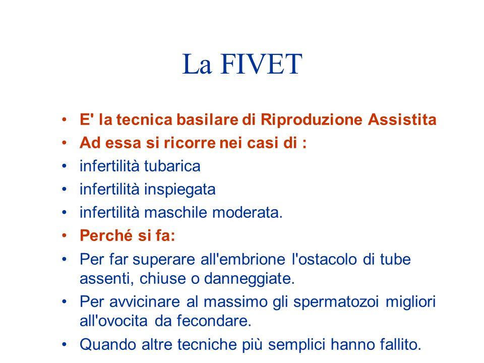 La FIVET E la tecnica basilare di Riproduzione Assistita Ad essa si ricorre nei casi di : infertilità tubarica infertilità inspiegata infertilità maschile moderata.