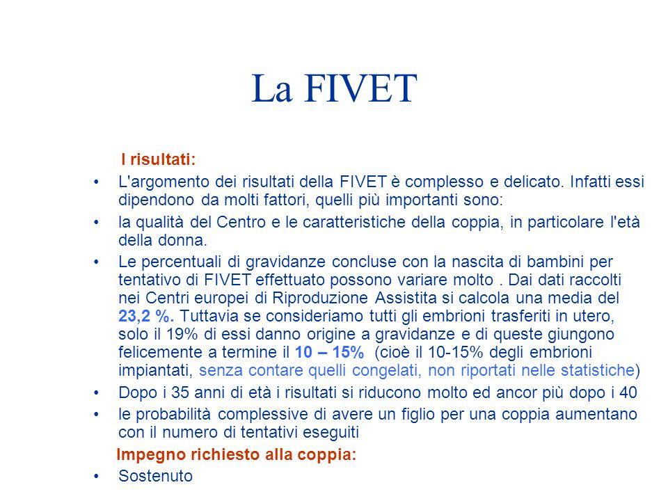 I risultati: L'argomento dei risultati della FIVET è complesso e delicato. Infatti essi dipendono da molti fattori, quelli più importanti sono: la qua