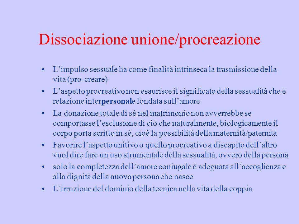 Dissociazione unione/procreazione Limpulso sessuale ha come finalità intrinseca la trasmissione della vita (pro-creare) Laspetto procreativo non esaur