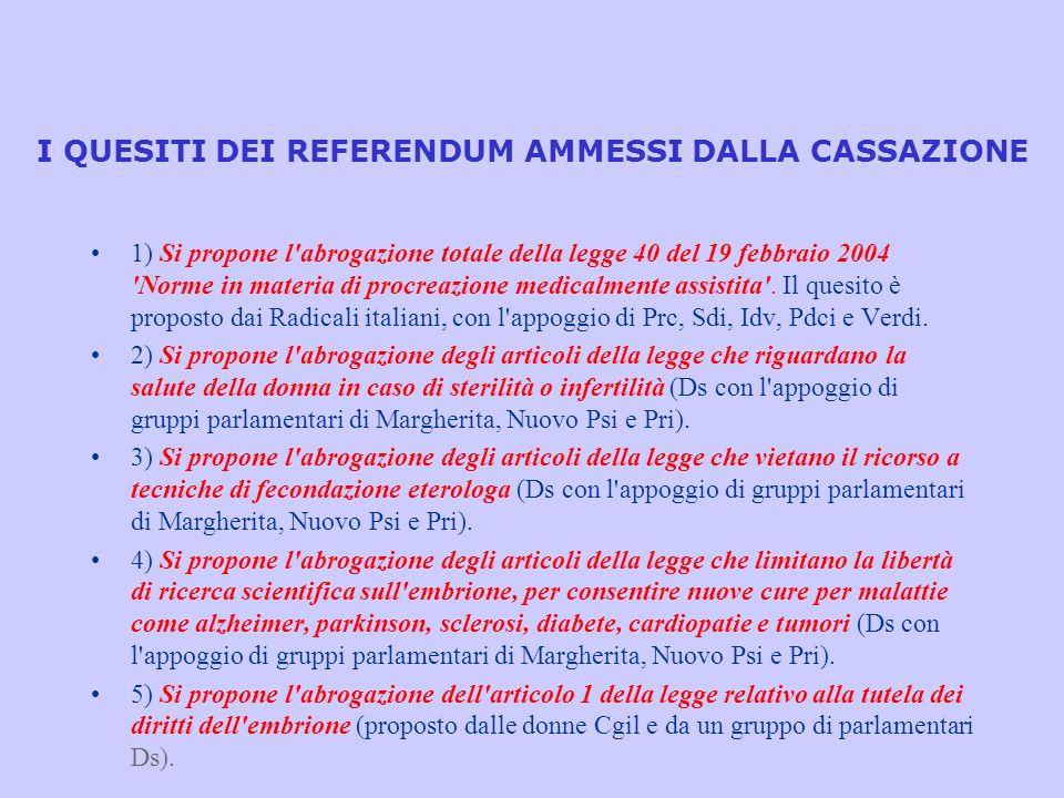 I QUESITI DEI REFERENDUM AMMESSI DALLA CASSAZIONE 1) Si propone l'abrogazione totale della legge 40 del 19 febbraio 2004 'Norme in materia di procreaz