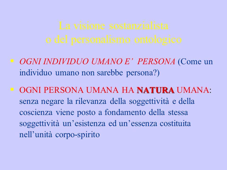 La visione sostanzialista o del personalismo ontologico OGNI INDIVIDUO UMANO E PERSONA (Come un individuo umano non sarebbe persona?) NATURA OGNI PERS
