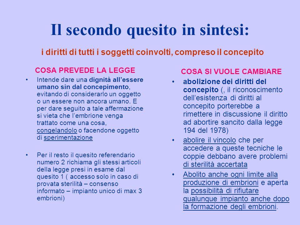 Il secondo quesito in sintesi: i diritti di tutti i soggetti coinvolti, compreso il concepito COSA PREVEDE LA LEGGE Intende dare una dignità allessere