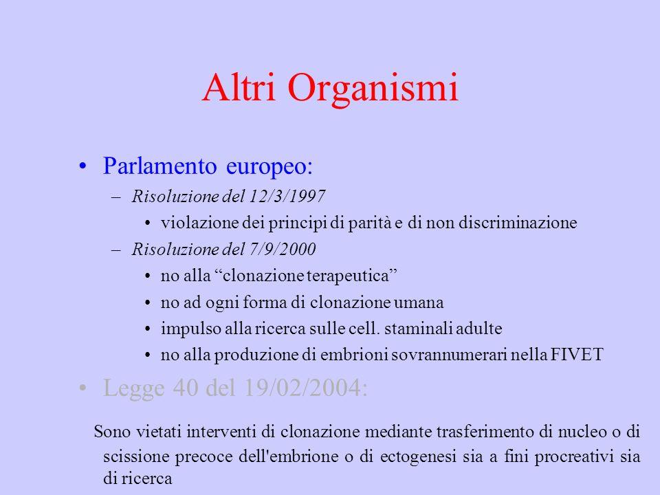 Altri Organismi Parlamento europeo: –Risoluzione del 12/3/1997 violazione dei principi di parità e di non discriminazione –Risoluzione del 7/9/2000 no