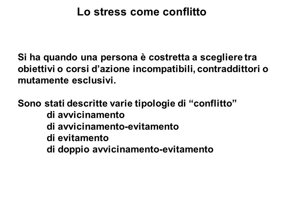 Lo stress come conflitto Si ha quando una persona è costretta a scegliere tra obiettivi o corsi dazione incompatibili, contraddittori o mutamente escl