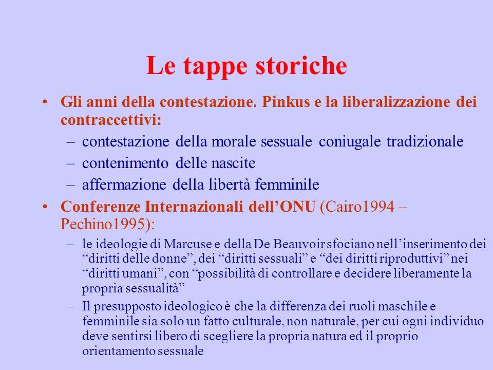 Le tappe storiche Gli anni della contestazione. Pinkus e la liberalizzazione dei contraccettivi: –contestazione della morale sessuale coniugale tradiz