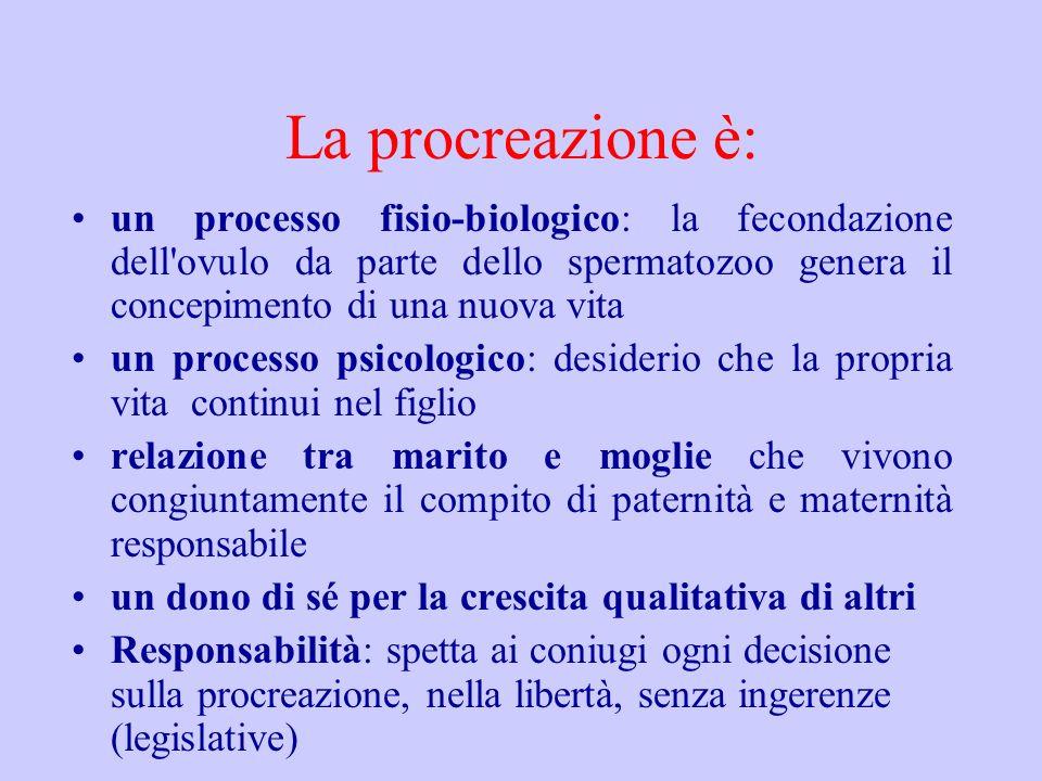 La procreazione è: un processo fisio-biologico: la fecondazione dell'ovulo da parte dello spermatozoo genera il concepimento di una nuova vita un proc