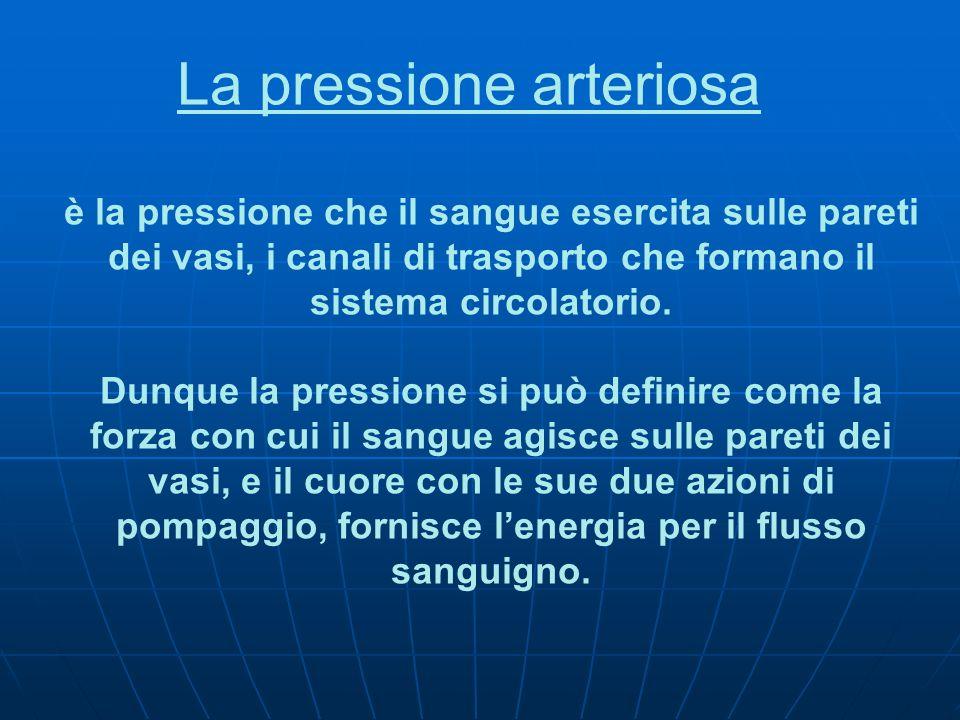 La pressione arteriosa è la pressione che il sangue esercita sulle pareti dei vasi, i canali di trasporto che formano il sistema circolatorio. Dunque