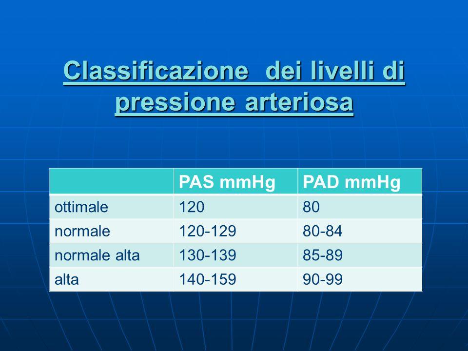 Classificazione dei livelli di pressione arteriosa Classificazione dei livelli di pressione arteriosa PAS mmHgPAD mmHg ottimale12080 normale120-12980-