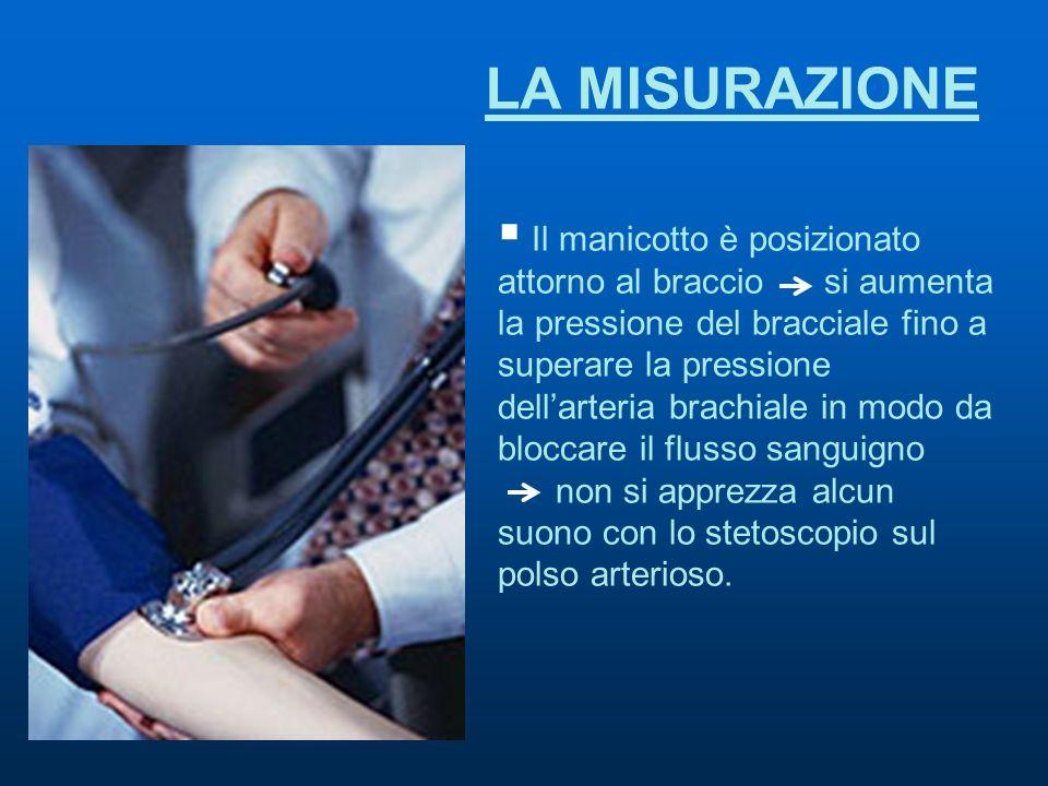 LA MISURAZIONE Il manicotto è posizionato attorno al braccio si aumenta la pressione del bracciale fino a superare la pressione dellarteria brachiale