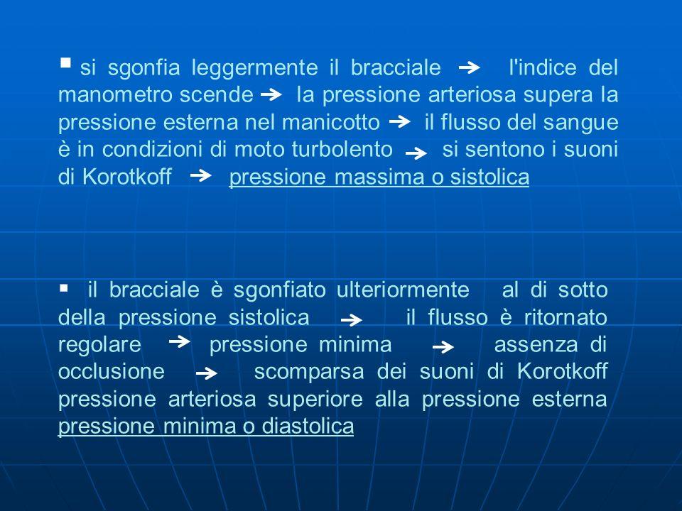Indice Caviglia-Braccio (P.più alta tra quella rilevata sulla tibiale post dx e (P.