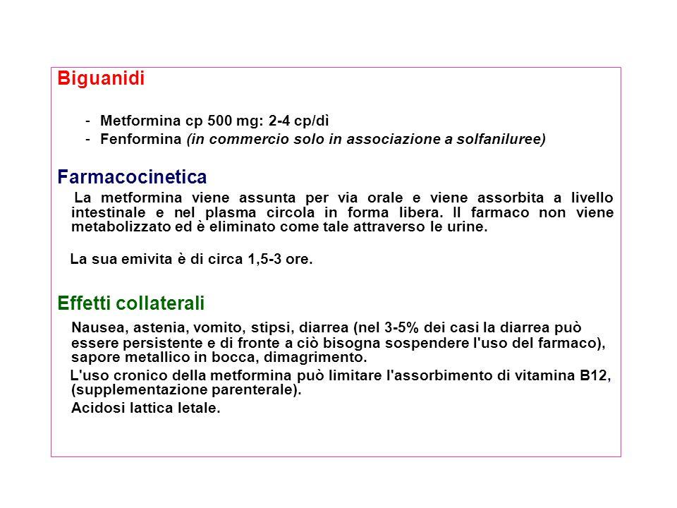 -Metformina cp 500 mg: 2-4 cp/dì -Fenformina (in commercio solo in associazione a solfaniluree) Farmacocinetica La metformina viene assunta per via or