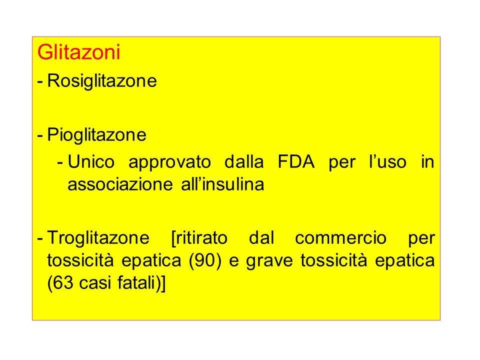 Glitazoni -Rosiglitazone -Pioglitazone -Unico approvato dalla FDA per luso in associazione allinsulina -Troglitazone [ritirato dal commercio per tossi