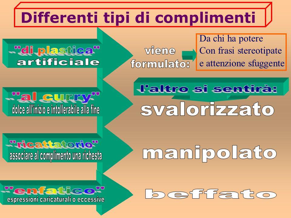 Formulare complimenti Privilegiare gli apprezzamenti sulle critiche e gratificarci a vicenda con sincerità migliora la qualità della vita