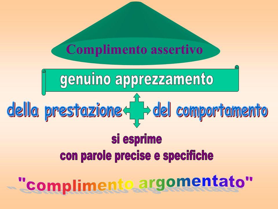 Differenti tipi di complimenti Da chi ha potere Con frasi stereotipate e attenzione sfuggente