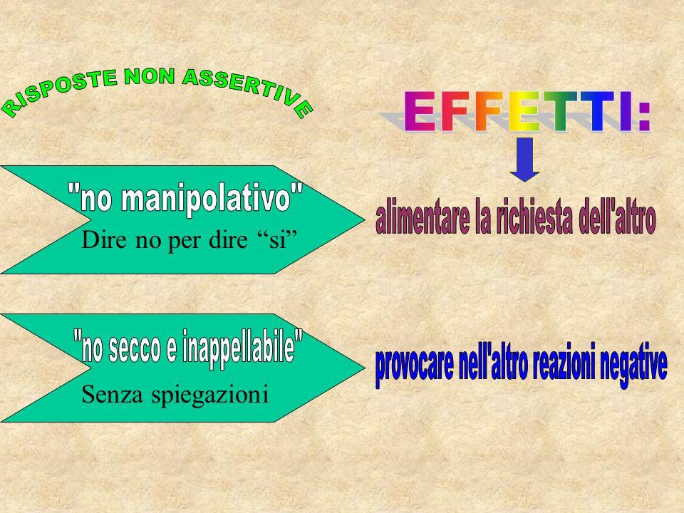SAPER DIRE NO Alternativa valida allaccettazione passiva o allaggressione Espressione di gratitudine Informazione onesta