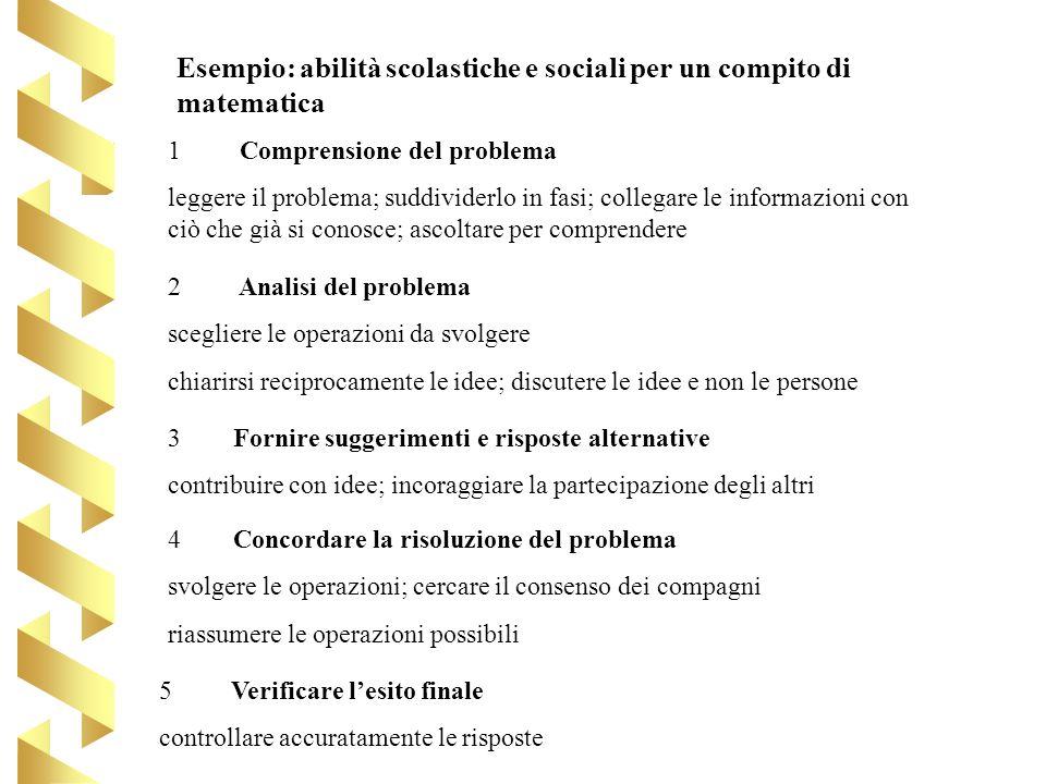 Esempio: abilità scolastiche e sociali per un compito di matematica 1 Comprensione del problema leggere il problema; suddividerlo in fasi; collegare l
