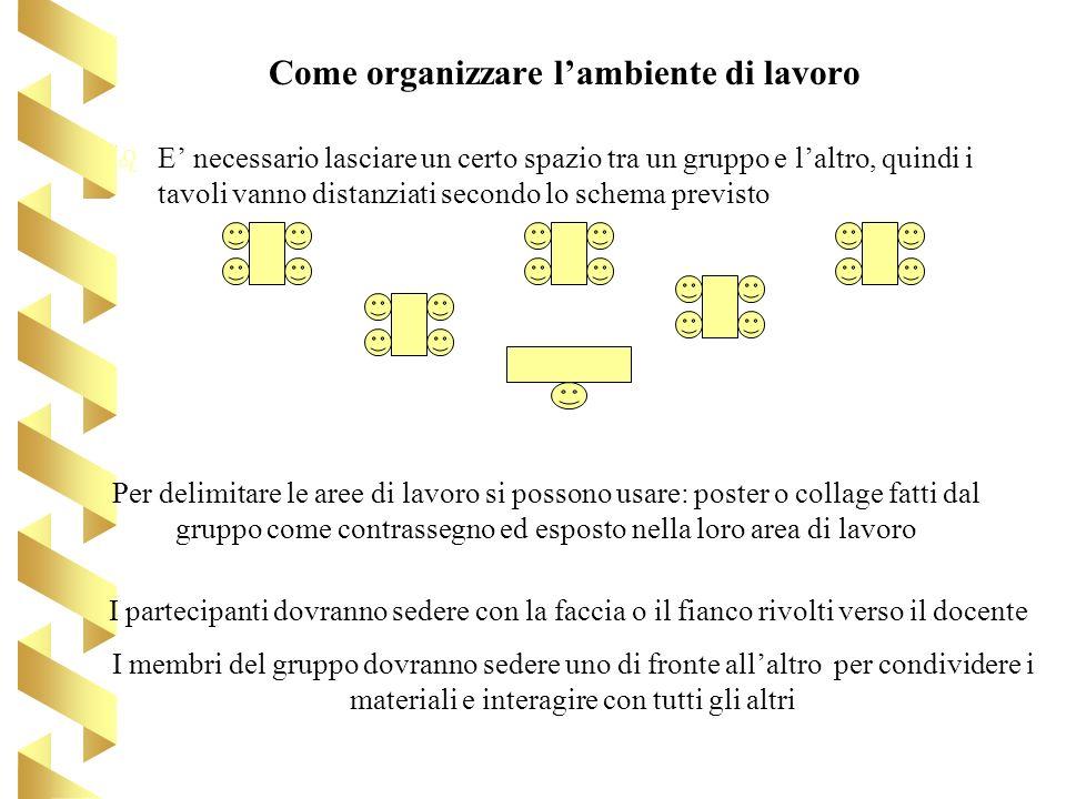 Come organizzare lambiente di lavoro b b E necessario lasciare un certo spazio tra un gruppo e laltro, quindi i tavoli vanno distanziati secondo lo sc