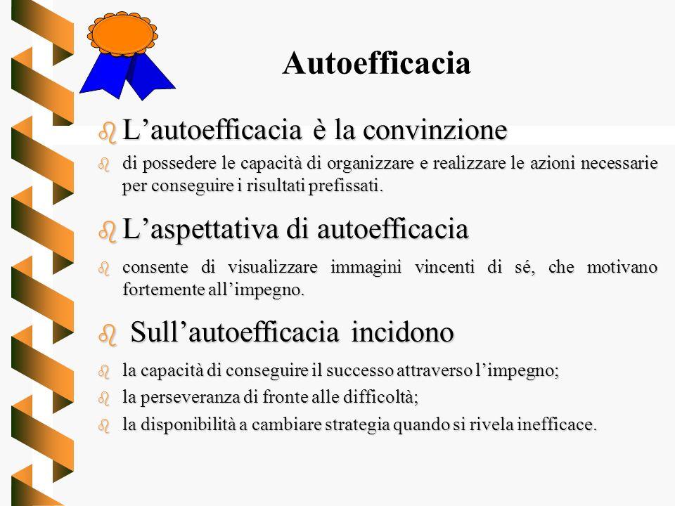 Autoefficacia b Lautoefficacia è la convinzione b di possedere le capacità di organizzare e realizzare le azioni necessarie per conseguire i risultati