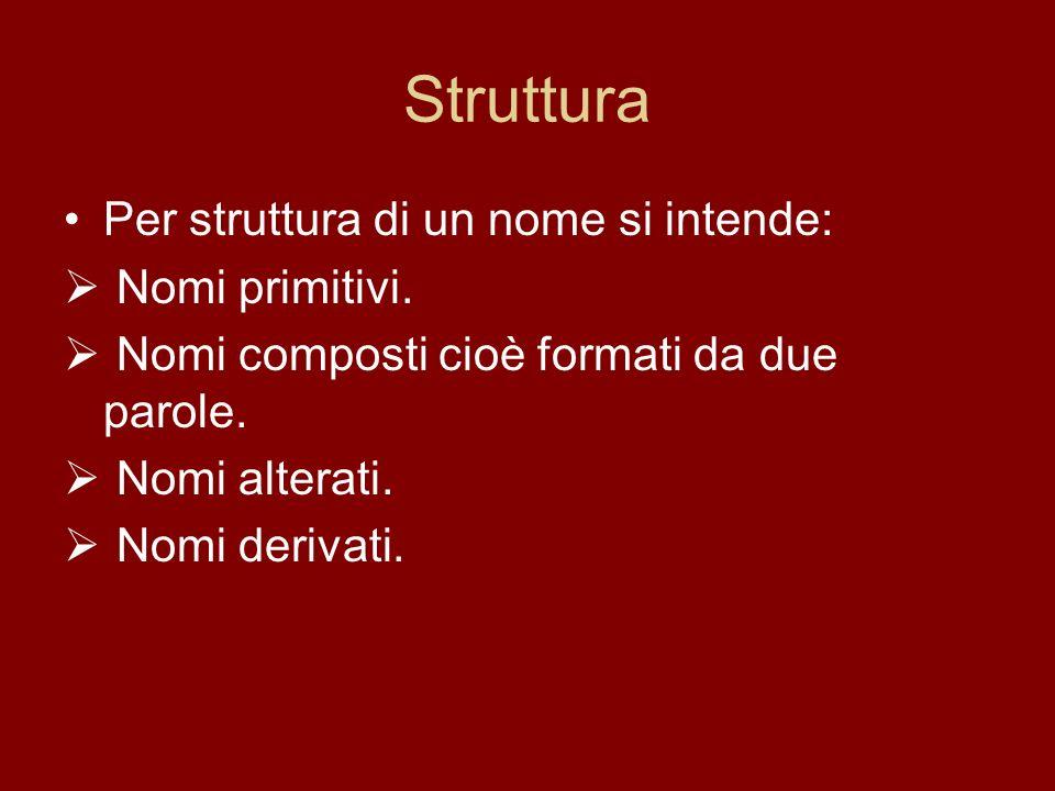 Struttura Per struttura di un nome si intende: Nomi primitivi. Nomi composti cioè formati da due parole. Nomi alterati. Nomi derivati.