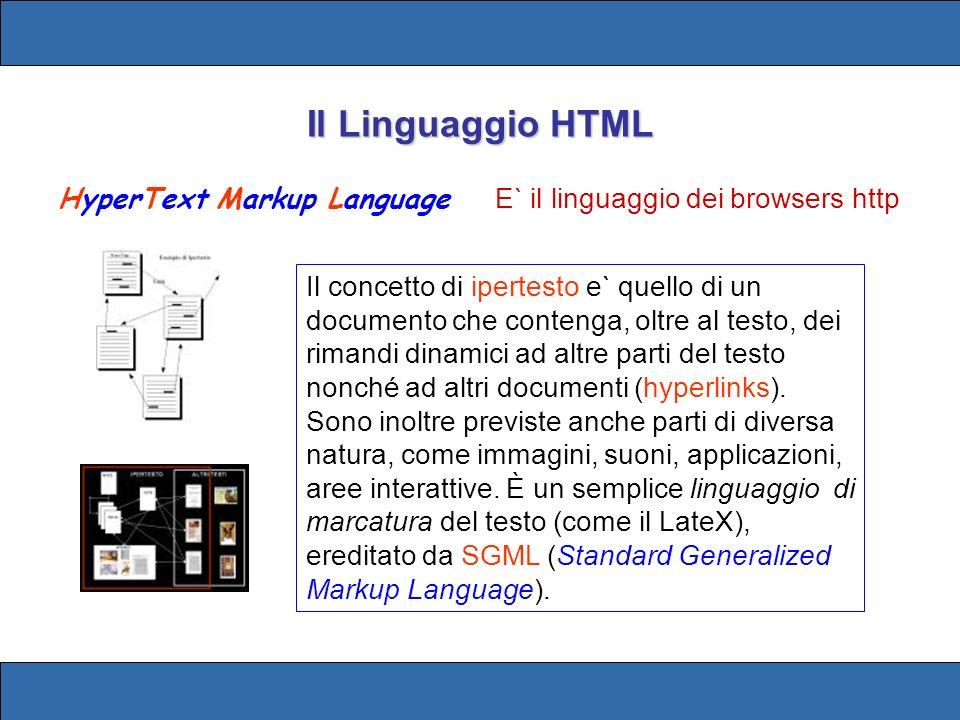 Il Linguaggio HTML HyperText Markup Language E` il linguaggio dei browsers http Il concetto di ipertesto e` quello di un documento che contenga, oltre al testo, dei rimandi dinamici ad altre parti del testo nonché ad altri documenti (hyperlinks).
