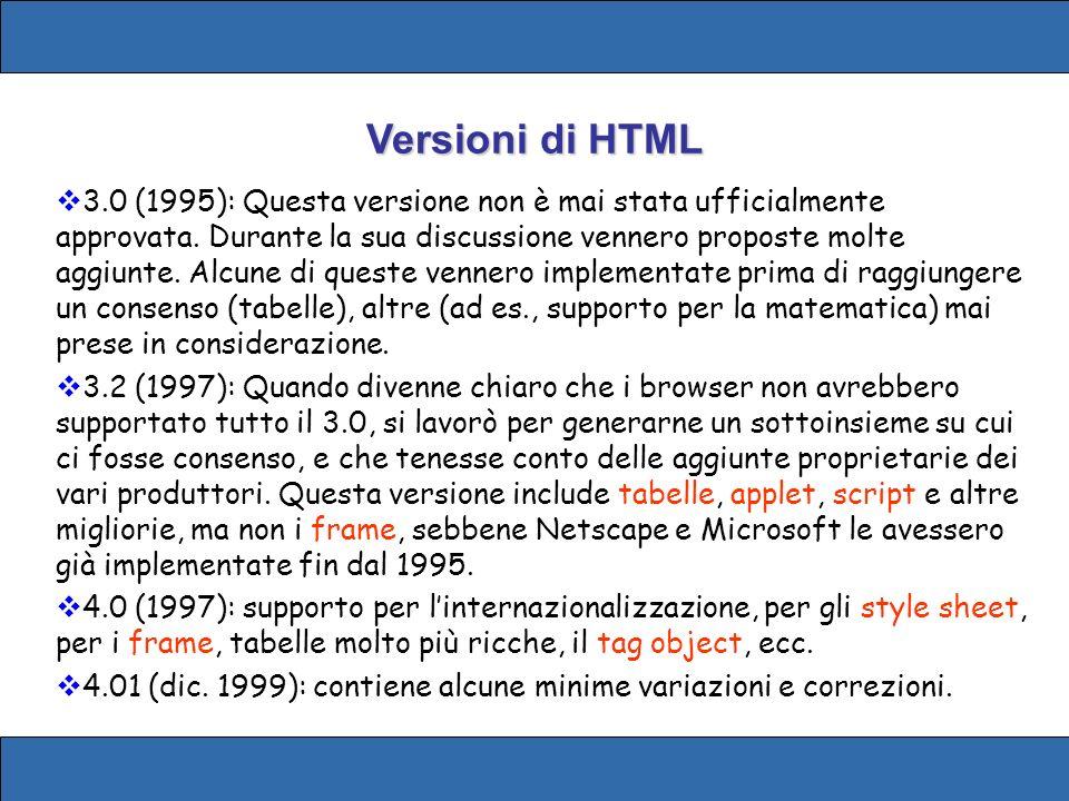 Versioni di HTML 3.0 (1995): Questa versione non è mai stata ufficialmente approvata. Durante la sua discussione vennero proposte molte aggiunte. Alcu
