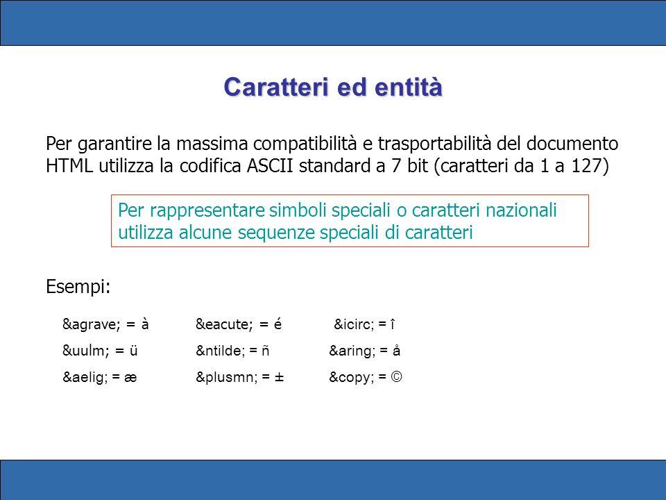 Per garantire la massima compatibilità e trasportabilità del documento HTML utilizza la codifica ASCII standard a 7 bit (caratteri da 1 a 127) Caratte