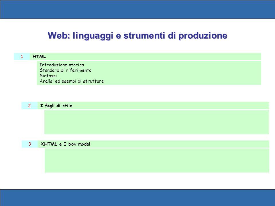 Web: linguaggi e strumenti di produzione Introduzione storica Standard di riferimento Sintassi Analisi ed esempi di strutture HTML1 I fogli di stile2 XHTML e I box model3