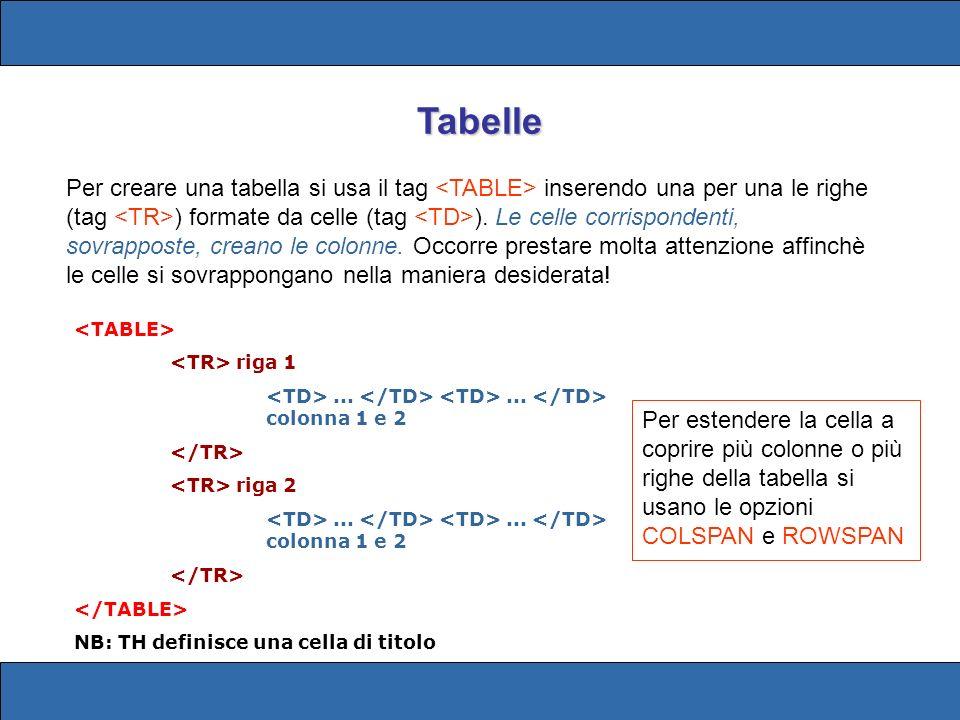 riga 1...... colonna 1 e 2 riga 2...... colonna 1 e 2 NB: TH definisce una cella di titolo Tabelle Per creare una tabella si usa il tag inserendo una